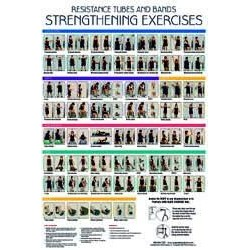 PrePak Tubing & Bands Exercise Poster